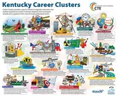 CCR (College and Career Readiness) NEWS: