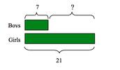 Example of Basic Bar Model!