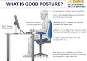 The correct way to sit in a computer is with your back straight , your body faceing forward, and hands on the keyboard and mouse