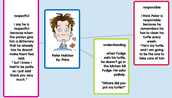 Character Analysis with Popplet