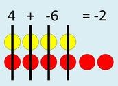 Why do we add integers?