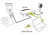 Conexión por cable