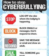 Stop Cyber-bullying