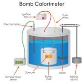 Figure 1: Bomb Calorimeter