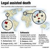 Euthanasia Law