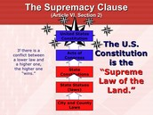 Article VI- Supremacy (SCARY)