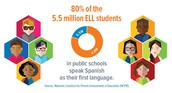 ELL Resources