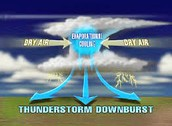 Thunderstorms Occur