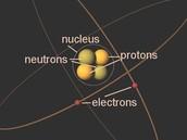 exspotion-http://1.bp.blogspot.com/_CBwb08UCtuQ/TFqT4V1rNZI/AAAAAAAAAwI/mq8TYihBQzM/s1600/protons-neutrons-electrons.jpg