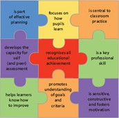 Jigsaw of Assessment