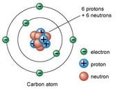 Carbon - C