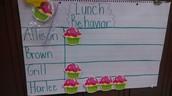 Cupcake Chart