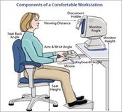 Ergonomics in the work place