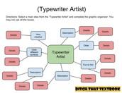 Typewriter Artist Graphic Orcanizer
