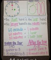 Lesson 13-6 Solving Problems Involving Time