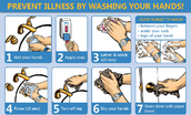 Wash our hands so you don't git sick.And wash then for 20 sec. or sing the ABC 2 times.
