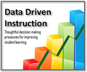 Data Analysis and Planning for Instruction