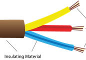 Materials that complete a circuit