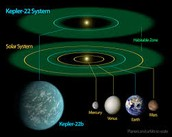 How Many Earth-Like Planets Are There?