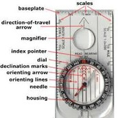 Diagram of a Compass