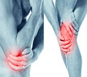 What are Sports Injuries?