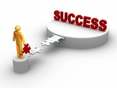 Will to successful