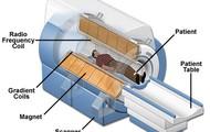 Nationally Recognized MRI Machines