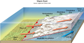 Lay out of an warm front