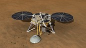 Animated model of Insight
