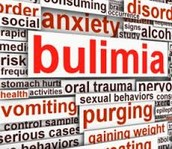 What exactly is Bulimia Nervosa?