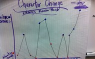 Character change line graph with fourth grade!