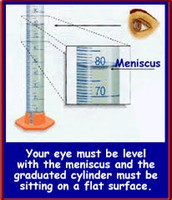 Reading the lines on a graduated cylinder