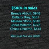 $500 Personal Volume Spotlight Club