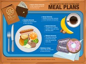 #18 Choose the meal Plan That Works for You