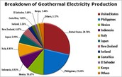 A percentage of how many people use Geothermal Energy in different parts of the world