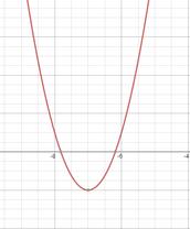 Example 3: y=3(x+7)²-2