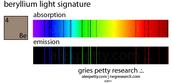 Beryllium's spectrum
