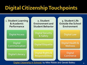 Digital Citizenship Touchpoints