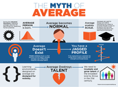 The Myth of Average