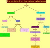 Os reinos cristians