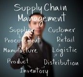 Supply Chain - Written