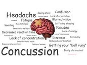 If you hate getting concussions and spending hundreds on the doctors