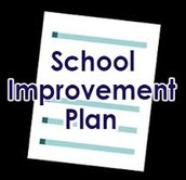 School Improvement Plan Review