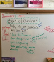 Connecting learning to essential questions