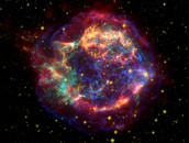 What is a Supernova Explosion?