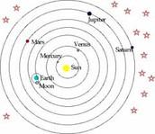Copernican theory
