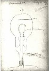 Invention of The Lightbulb (Economic)