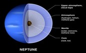 Information on Neptune