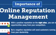 Online reputation management for improved business