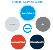 Project Based Learning: The Role of the Teacher